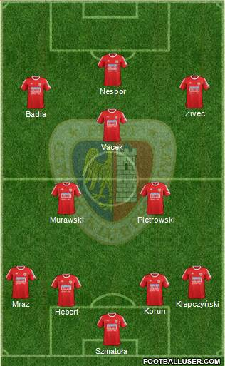 Piast Gliwice 4-5-1 football formation