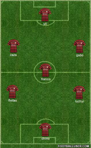 Wrexham 3-5-2 football formation