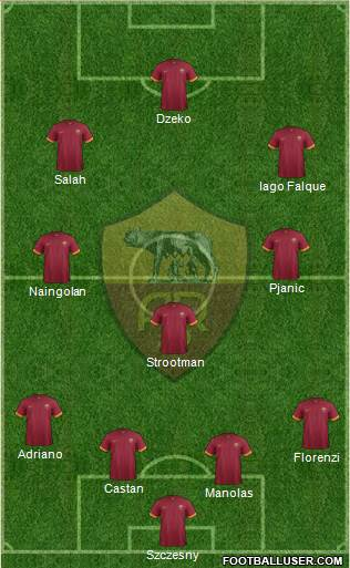 AS Roma 4-3-2-1 football formation