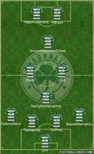 Panathinaikos AO 4-3-1-2 football formation