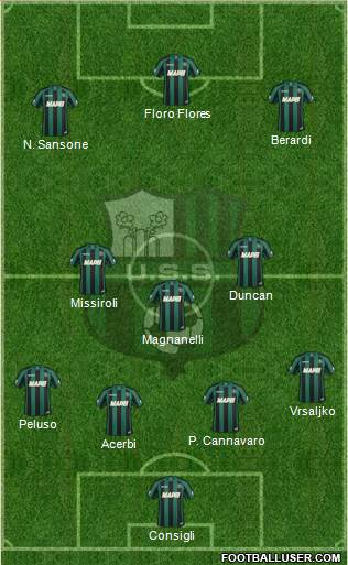 Sassuolo 3-5-2 football formation