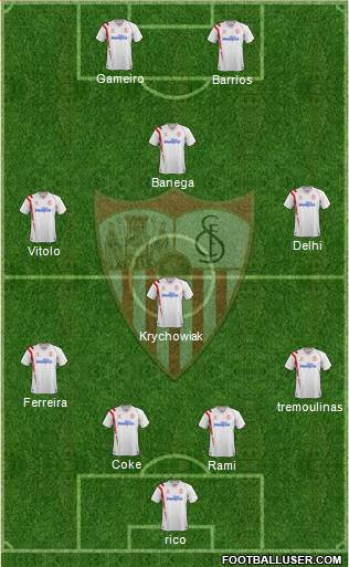 Sevilla F.C., S.A.D. 4-4-2 football formation