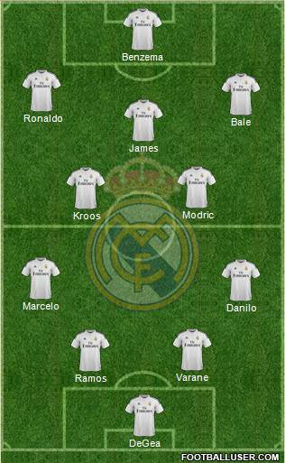 Real Madrid C.F. 4-3-3 football formation