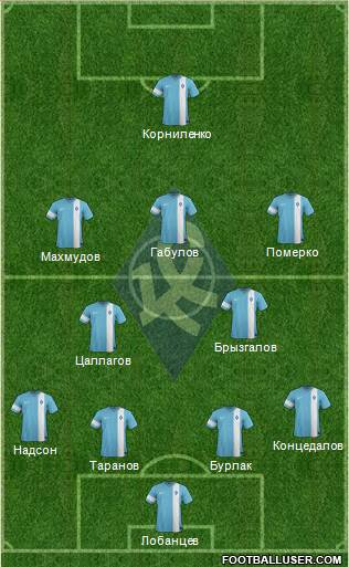 Krylja Sovetov Samara 4-5-1 football formation