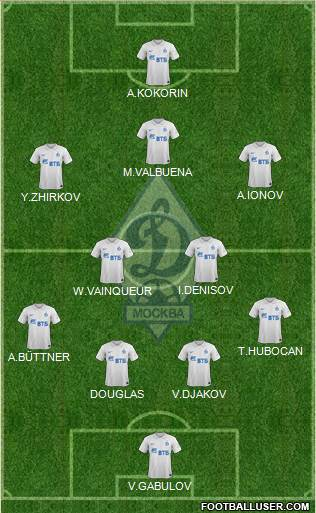 Dinamo Moscow 4-5-1 football formation