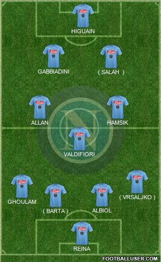 Napoli 4-3-2-1 football formation