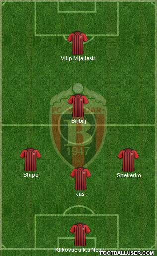 FK Vardar Skopje 4-5-1 football formation