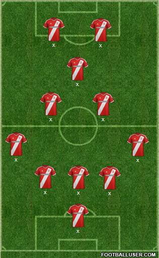Middlesbrough 3-5-2 football formation