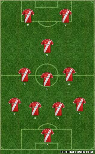 Middlesbrough 4-3-1-2 football formation