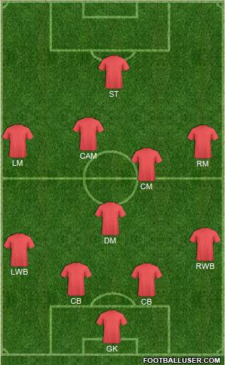 Fifa Team 4-1-4-1 football formation