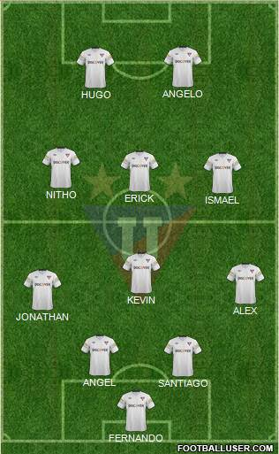 LDU de Quito 4-1-3-2 football formation
