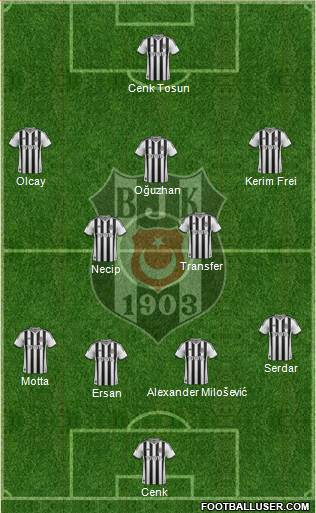 Besiktas JK 5-3-2 football formation