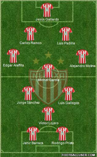 Club Deportivo Necaxa 4-3-3 football formation