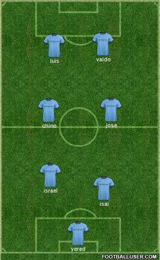 Manchester City 4-2-2-2 football formation