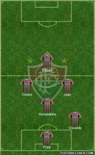 Fluminense FC 4-1-3-2 football formation