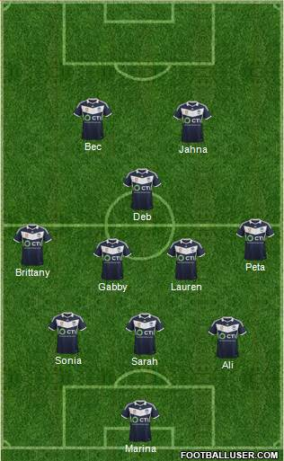 Melbourne Victory FC 3-4-1-2 football formation