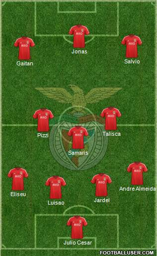 Sport Lisboa e Benfica - SAD 3-4-2-1 football formation