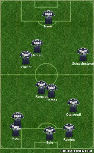 Melbourne Victory FC 3-4-3 football formation