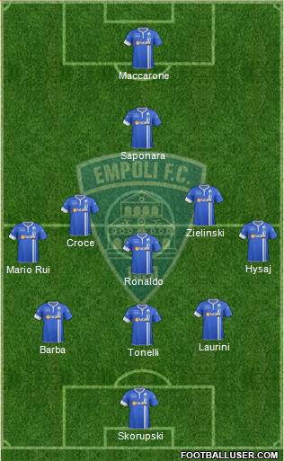 Empoli 3-5-1-1 football formation