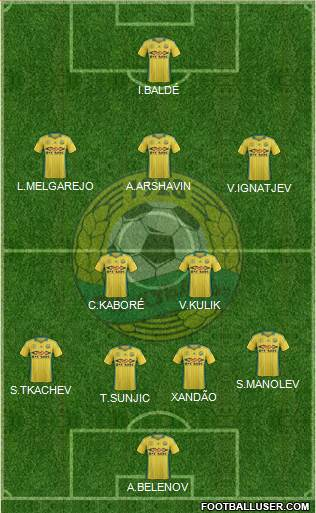 Kuban Krasnodar 4-2-3-1 football formation