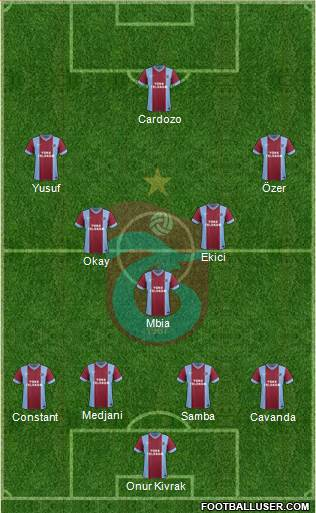 Trabzonspor 3-4-1-2 football formation