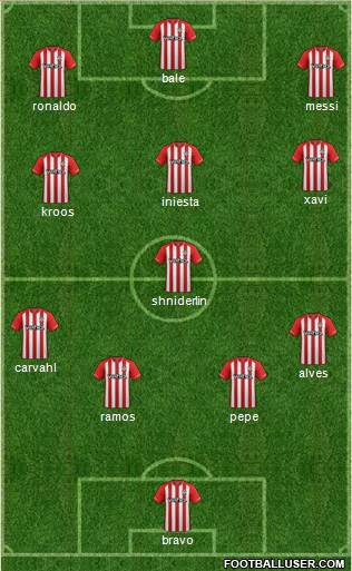 Southampton 4-4-1-1 football formation