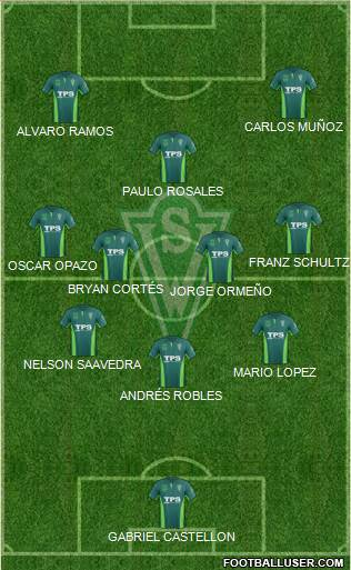 CD Santiago Wanderers S.A.D.P. 3-5-2 football formation