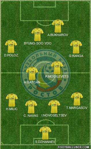 FC Rostov 4-4-2 football formation