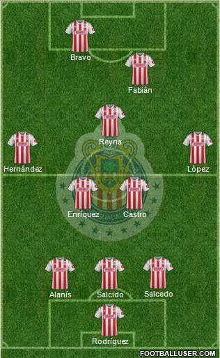 Club Guadalajara 3-5-2 football formation