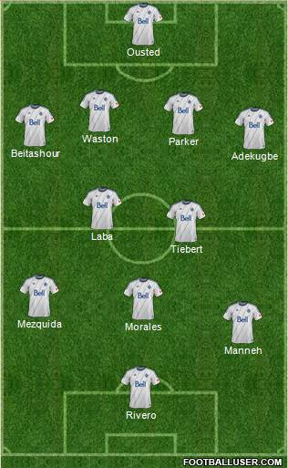 Vancouver Whitecaps FC 4-3-2-1 football formation