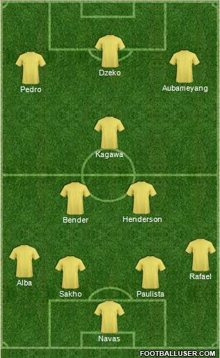 World Cup 2014 Team 4-2-1-3 football formation