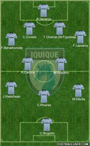 CD Municipal Iquique S.A.D.P. 4-5-1 football formation