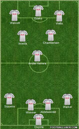 Tottenham Hotspur 5-3-2 football formation