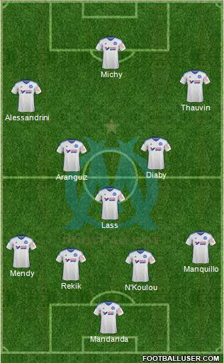 Olympique de Marseille 4-1-4-1 football formation