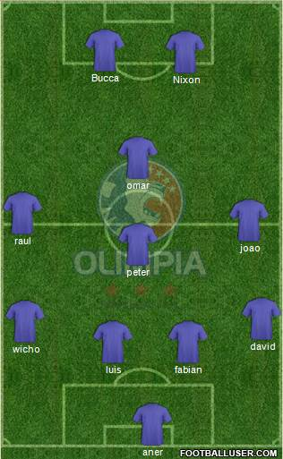 CD Olimpia 4-4-2 football formation