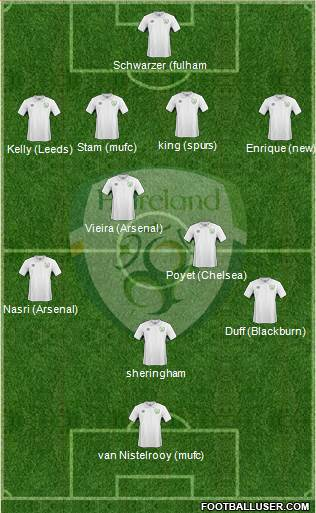 Ireland 4-4-2 football formation