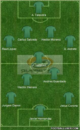 Club Halcones de Querétaro 4-3-2-1 football formation