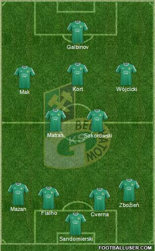 GKS Belchatow 4-2-3-1 football formation