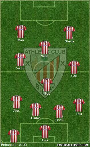 Athletic Club 4-2-4 football formation