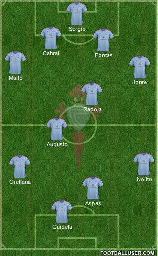 R.C. Celta S.A.D. 4-4-2 football formation