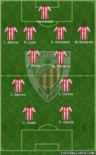 Bilbao Athletic 4-2-2-2 football formation