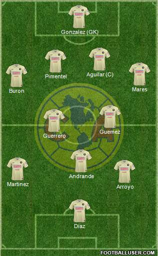 Club de Fútbol América 4-2-3-1 football formation