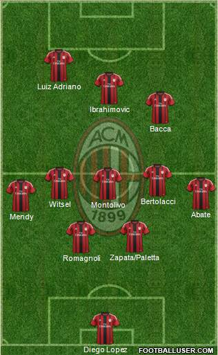 A.C. Milan 4-2-4 football formation
