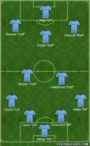 Manchester City 4-1-4-1 football formation