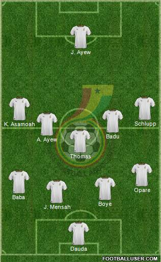 Ghana 4-1-2-3 football formation