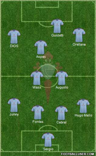R.C. Celta S.A.D. 4-2-4 football formation