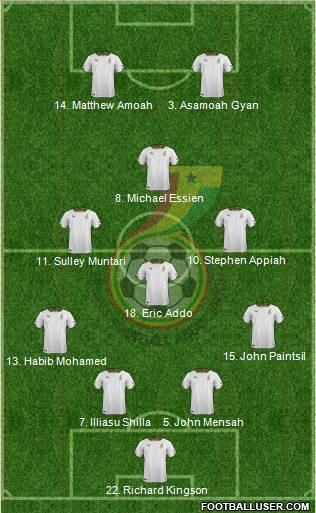 Ghana 4-2-1-3 football formation
