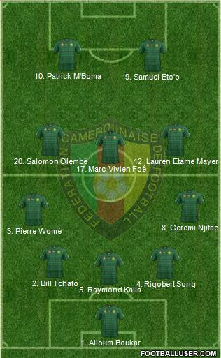 Cameroon 4-1-3-2 football formation