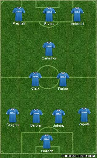 Rangers 4-3-3 football formation
