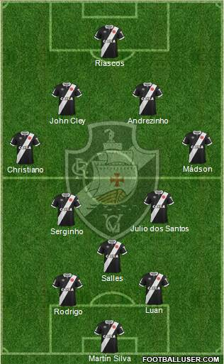 CR Vasco da Gama 3-4-2-1 football formation